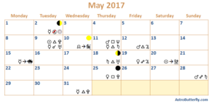 Astrology Of May 2017 – The Nodes Are Changing Signs, Get Ready For A Major Shift