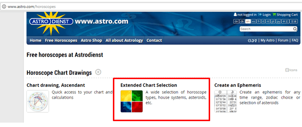transits-in-your-natal-chart