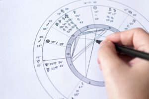 Natal Chart iStock 300x199 - Fixed Signs in Changing Times